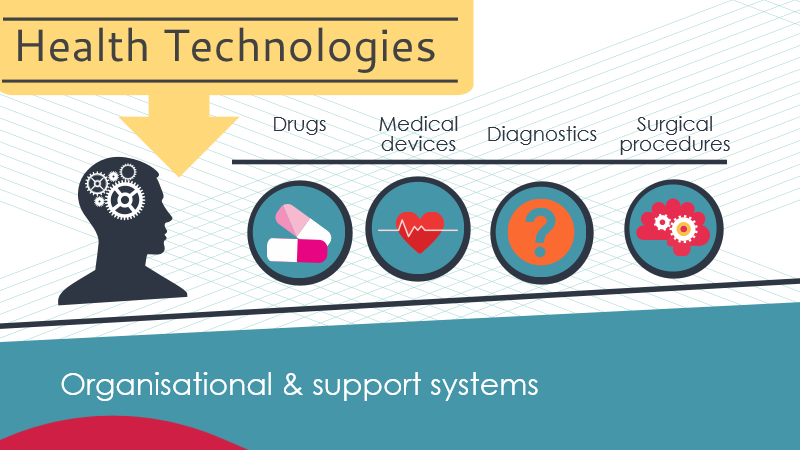 health Technologies infographic