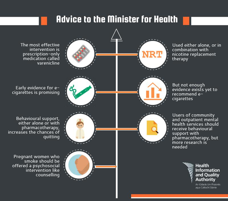 Advice to the minister infographic